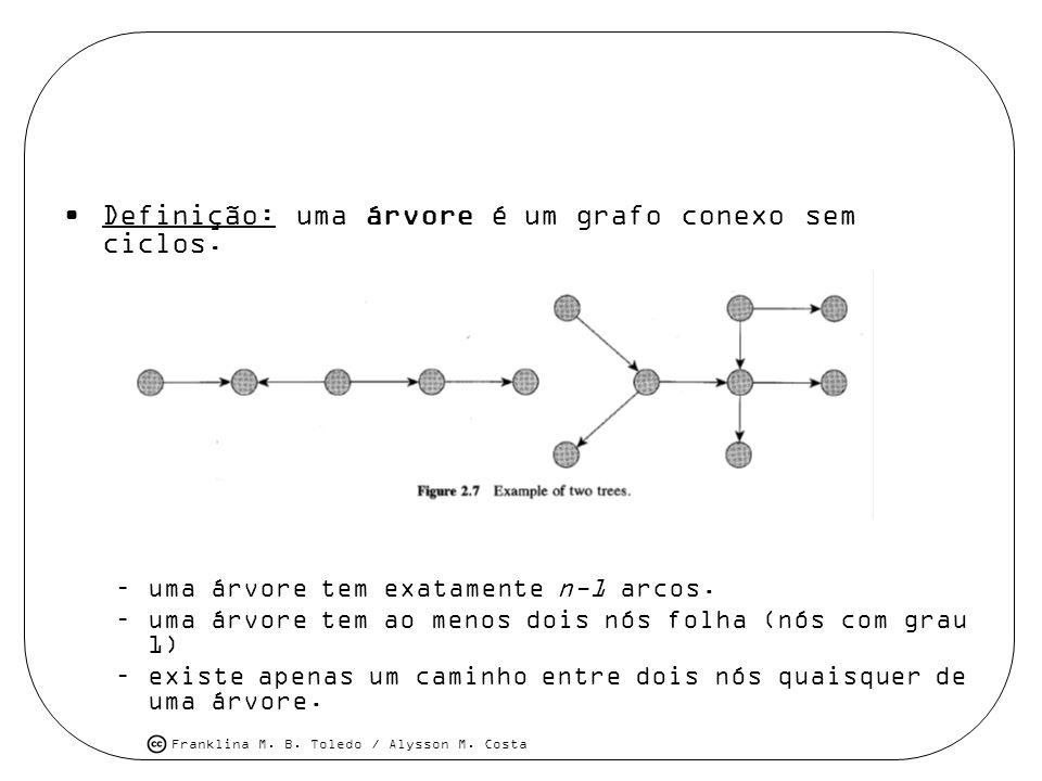 Franklina M. B. Toledo / Alysson M. Costa Definição: uma árvore é um grafo conexo sem ciclos. –uma árvore tem exatamente n-1 arcos. –uma árvore tem ao