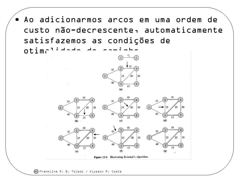 Franklina M. B. Toledo / Alysson M. Costa Ao adicionarmos arcos em uma ordem de custo não-decrescente, automaticamente satisfazemos as condições de ot