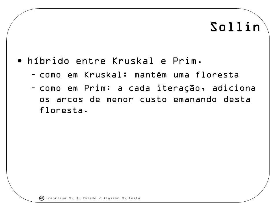 Franklina M. B. Toledo / Alysson M. Costa Sollin híbrido entre Kruskal e Prim. –como em Kruskal: mantém uma floresta –como em Prim: a cada iteração, a