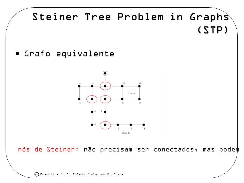 Franklina M. B. Toledo / Alysson M. Costa Steiner Tree Problem in Graphs (STP) Grafo equivalente nós de Steiner: não precisam ser conectados, mas pode