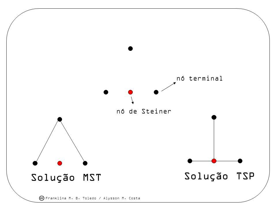 Franklina M. B. Toledo / Alysson M. Costa Solução MST Solução TSP nó terminal nó de Steiner