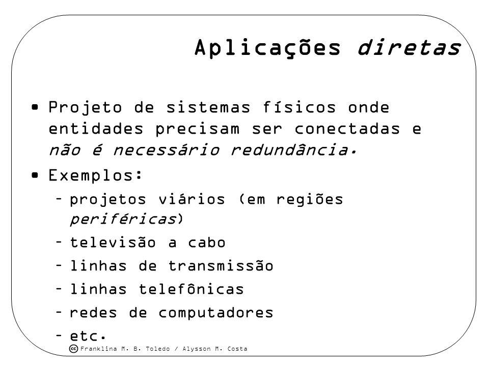 Franklina M. B. Toledo / Alysson M. Costa Aplicações diretas Projeto de sistemas físicos onde entidades precisam ser conectadas e não é necessário red
