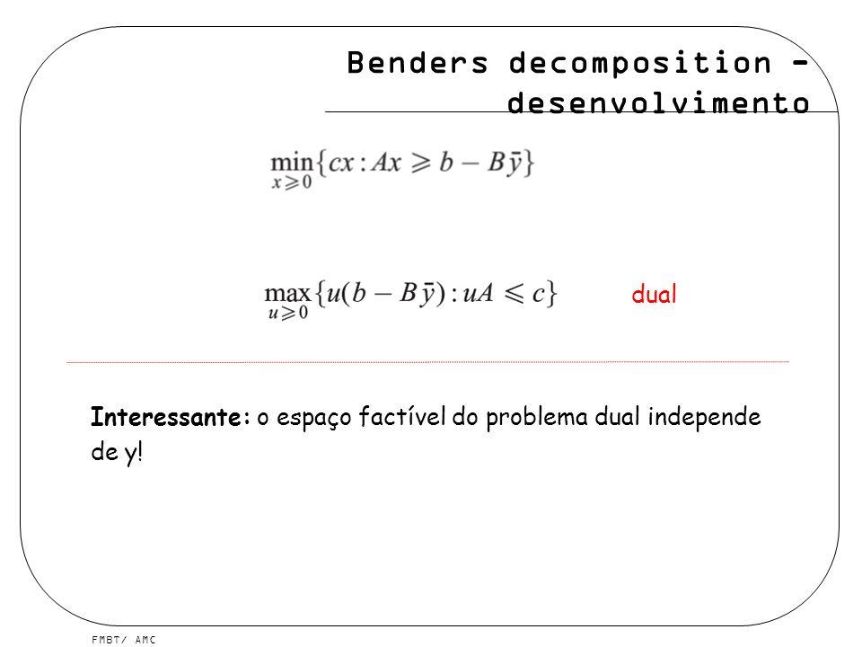 FMBT/ AMC dual Benders decomposition - desenvolvimento Interessante: o espaço factível do problema dual independe de y!