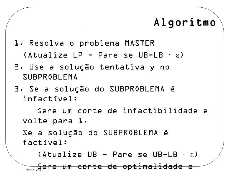 FMBT/ AMC Algoritmo 1. Resolva o problema MASTER (Atualize LP - Pare se UB-LB · ) 2. Use a solução tentativa y no SUBPROBLEMA 3. Se a solução do SUBPR