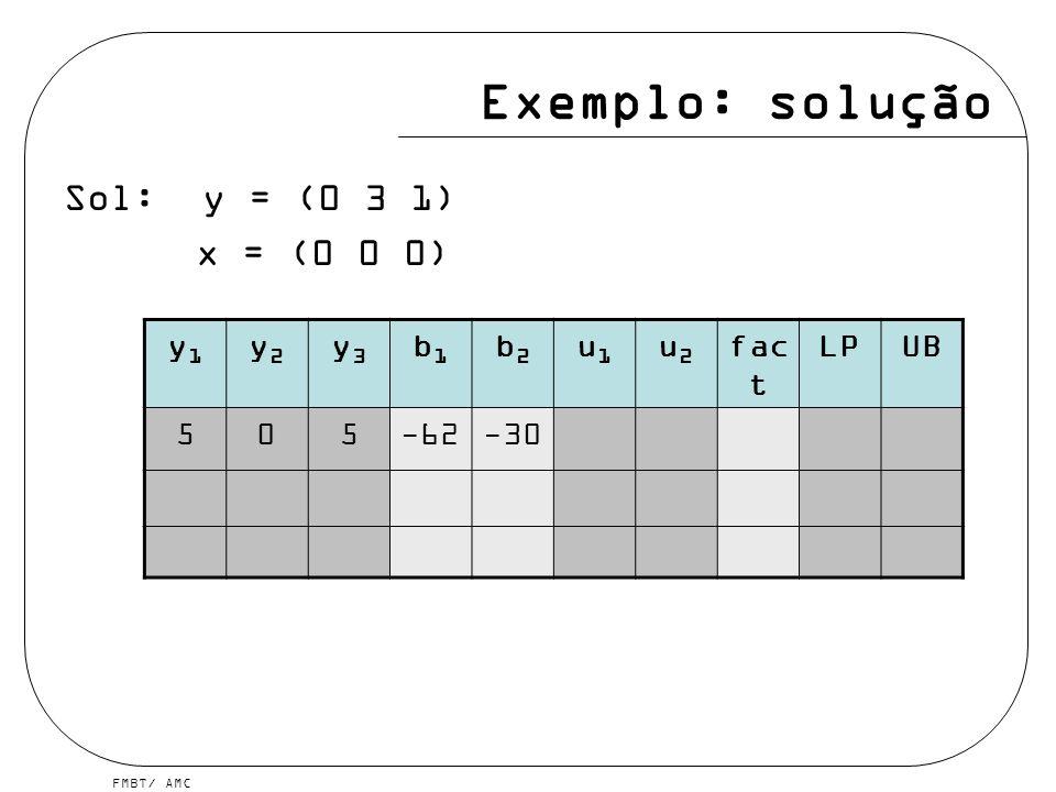 FMBT/ AMC Exemplo: solução Sol: y = (0 3 1) x = (0 0 0) y1y1 y2y2 y3y3 b1b1 b2b2 u1u1 u2u2 fac t LPUB 505-62-30