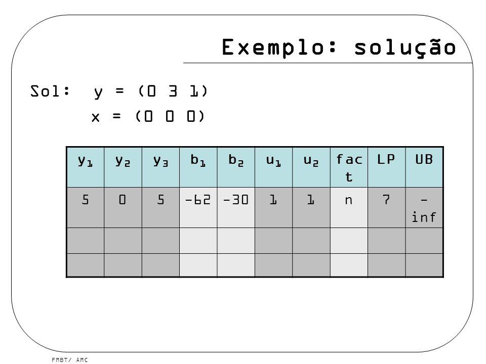 FMBT/ AMC Exemplo: solução Sol: y = (0 3 1) x = (0 0 0) y1y1 y2y2 y3y3 b1b1 b2b2 u1u1 u2u2 fac t LPUB 505-62-3011n7- inf