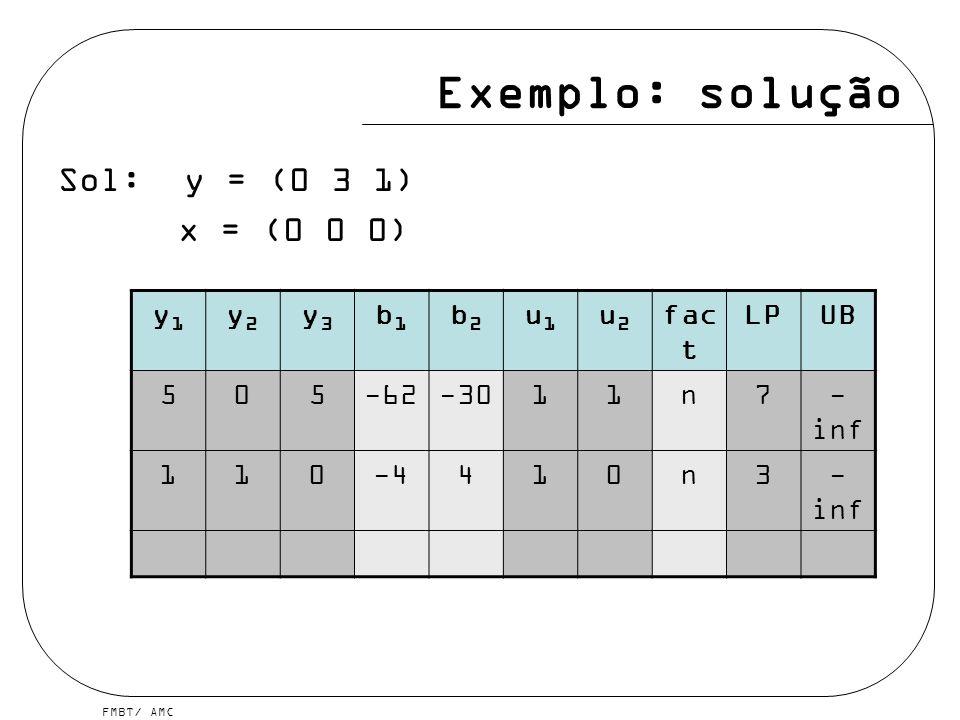 FMBT/ AMC Exemplo: solução Sol: y = (0 3 1) x = (0 0 0) y1y1 y2y2 y3y3 b1b1 b2b2 u1u1 u2u2 fac t LPUB 505-62-3011n7- inf 110-4410n3- inf