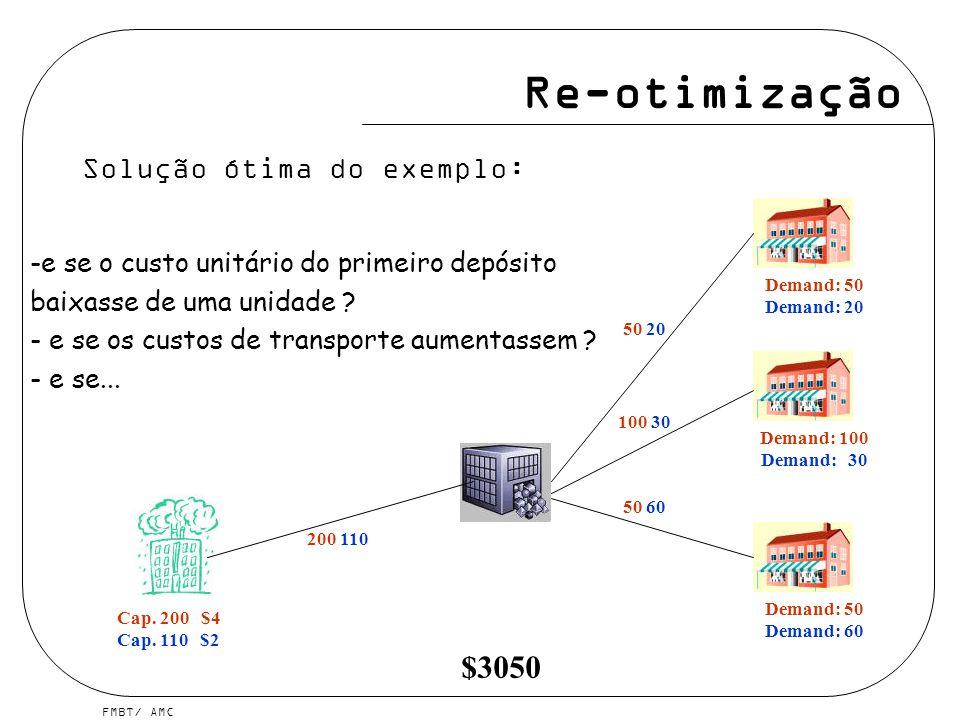 FMBT/ AMC Re-otimização Solução ótima do exemplo: Cap. 200 $4 Cap. 110 $2 Demand: 50 Demand: 20 Demand: 100 Demand: 30 Demand: 50 Demand: 60 50 20 100