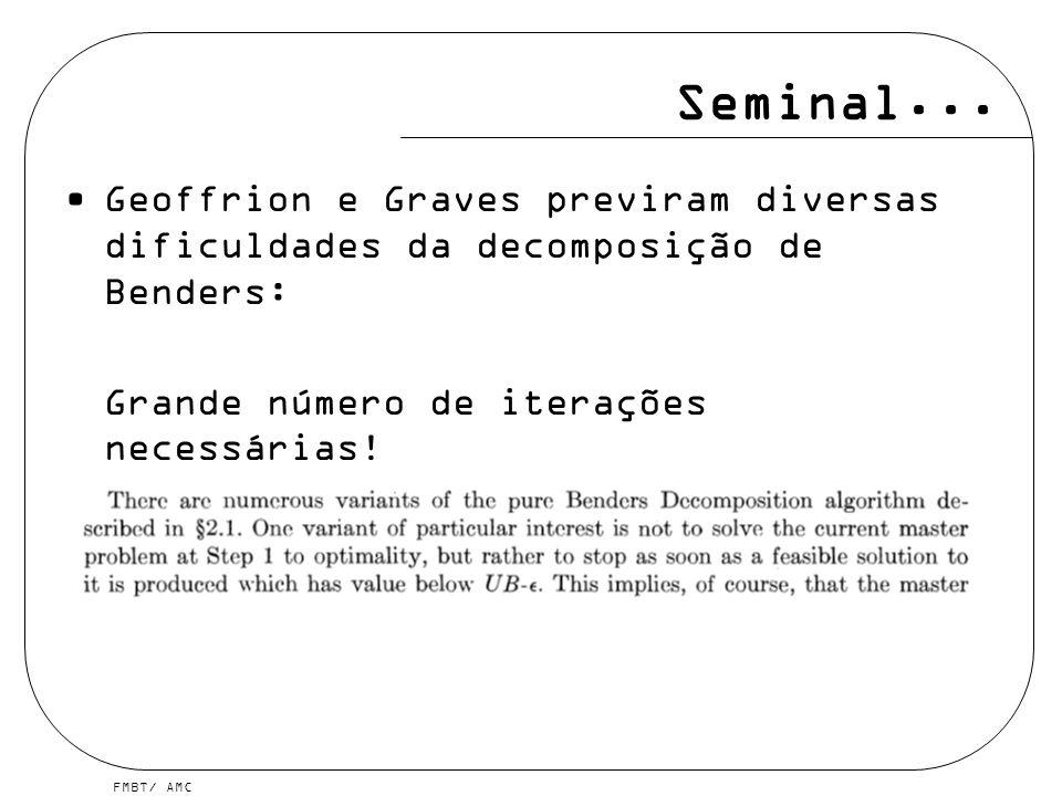 FMBT/ AMC Seminal... Geoffrion e Graves previram diversas dificuldades da decomposição de Benders: Grande número de iterações necessárias!