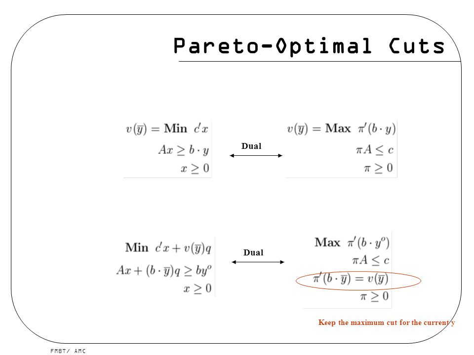 FMBT/ AMC Pareto-Optimal Cuts Dual Keep the maximum cut for the current y