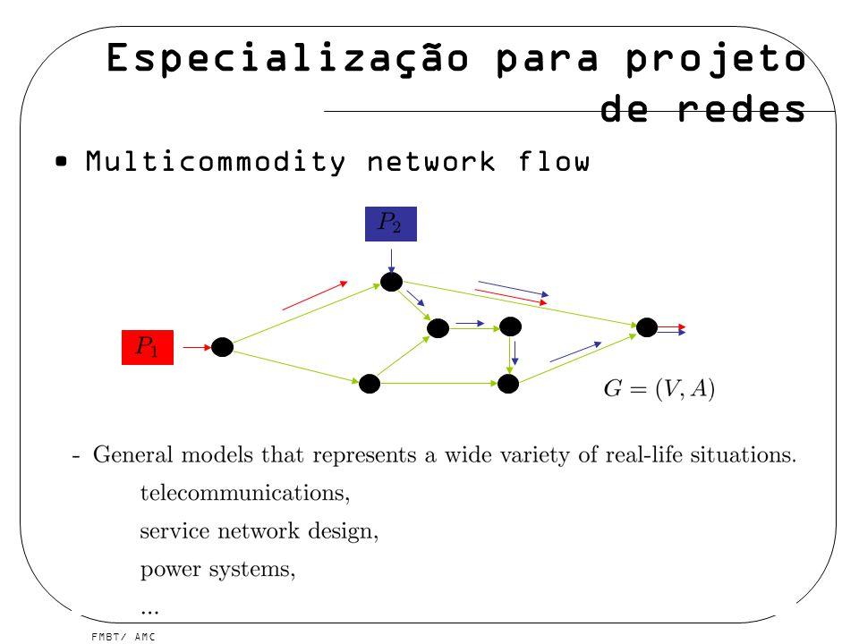 FMBT/ AMC Especialização para projeto de redes Multicommodity network flow
