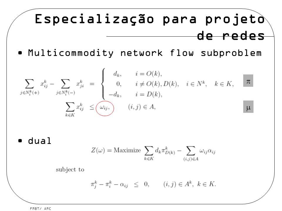 FMBT/ AMC Especialização para projeto de redes Multicommodity network flow subproblem dual