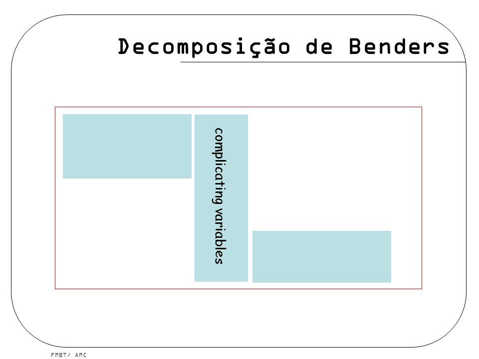 FMBT/ AMC Benders decomposition - aplicação imediata x - variáveis reais y - variáveis inteiras