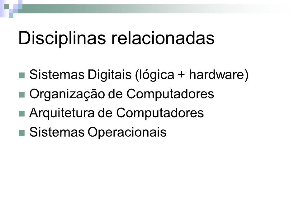 Disciplinas relacionadas Sistemas Digitais (lógica + hardware) Organização de Computadores Arquitetura de Computadores Sistemas Operacionais