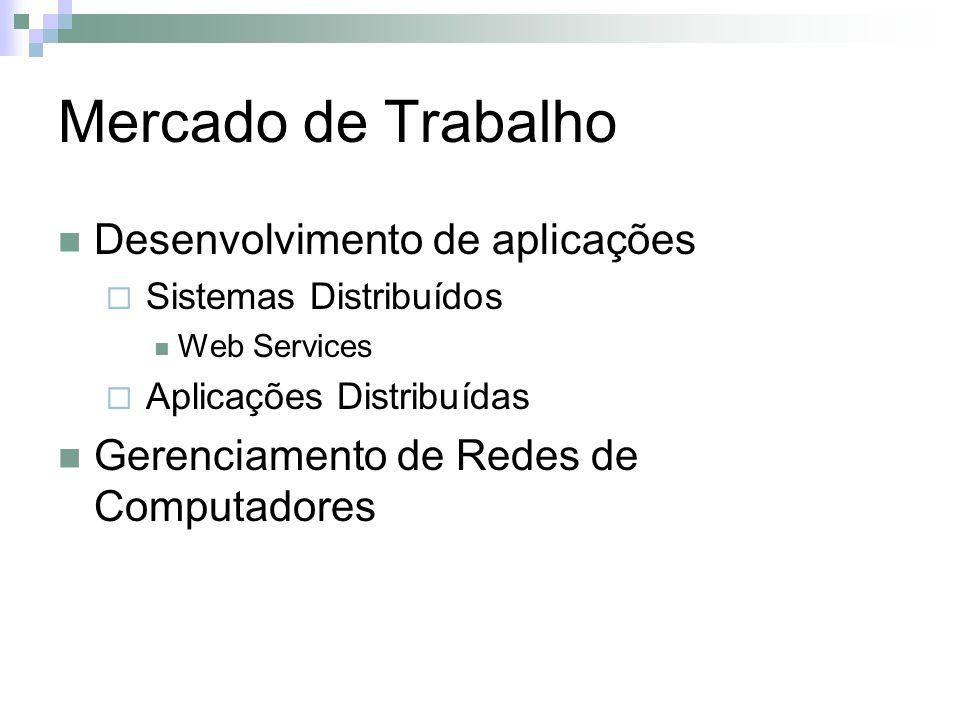 Mercado de Trabalho Desenvolvimento de aplicações Sistemas Distribuídos Web Services Aplicações Distribuídas Gerenciamento de Redes de Computadores
