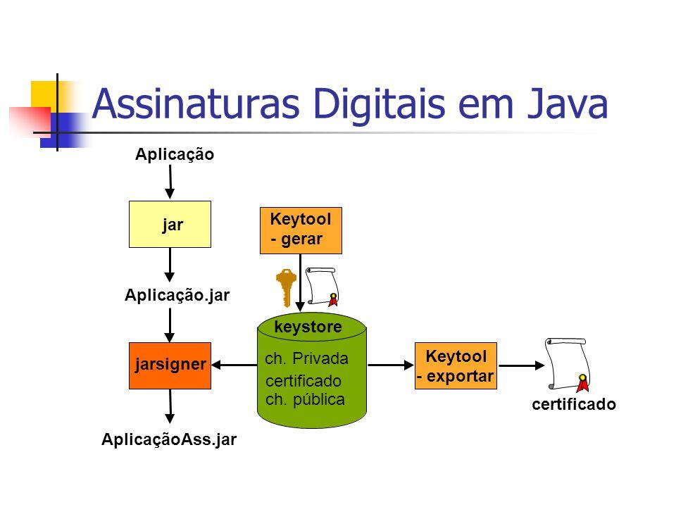 Assinaturas Digitais em Java keystore ch. Privada certificado ch. pública Keytool - exportar certificado jarsigner jar Aplicação Aplicação.jar Aplicaç