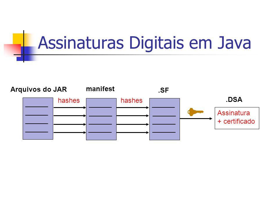 Assinaturas Digitais em Java Arquivos do JAR ______ ______ hashes manifest ______.SF ______.DSA Assinatura + certificado hashes