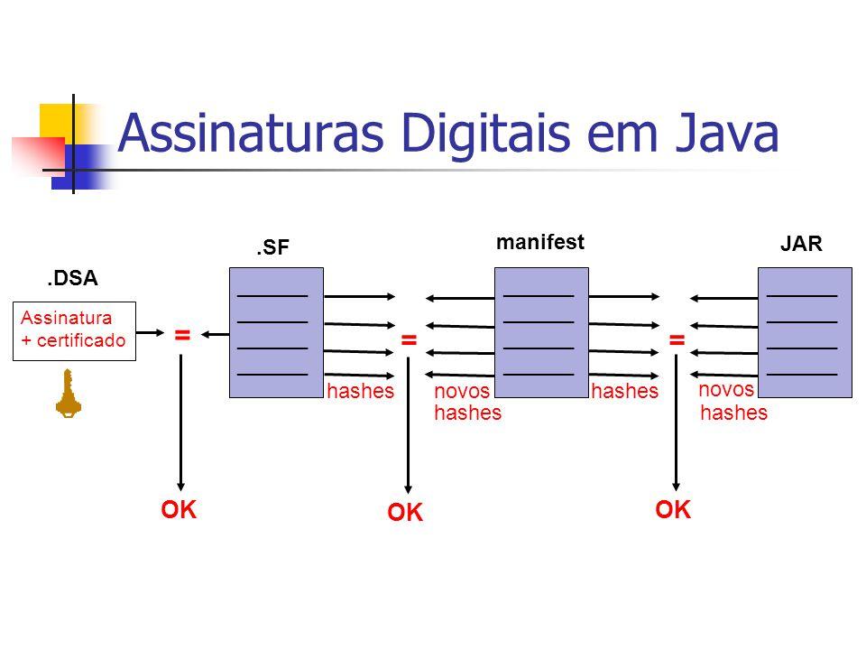 Assinaturas Digitais em Java JAR manifest.SF.DSA hashes novos hashes ______ ______ novos hashes OK == = ______ ______ Assinatura + certificado ______