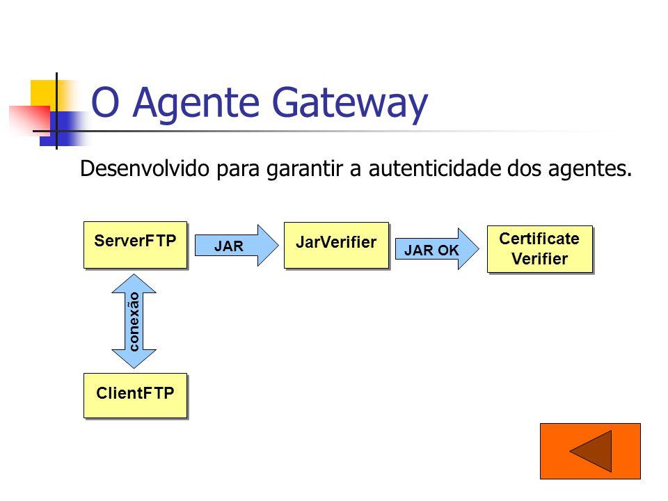 O Agente Gateway JarVerifier Certificate Verifier ServerFTP JAR ClientFTP conexão JAR OK Desenvolvido para garantir a autenticidade dos agentes.