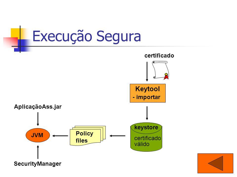 Execução Segura keystore certificado válido certificado AplicaçãoAss.jar Keytool - importar JVM SecurityManager Policy files