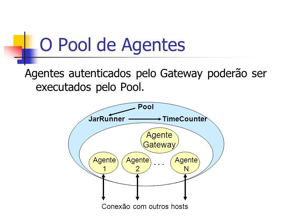 O Pool de Agentes Agentes autenticados pelo Gateway poderão ser executados pelo Pool. Agente N... Agente Gateway Conexão com outros hosts Pool JarRunn