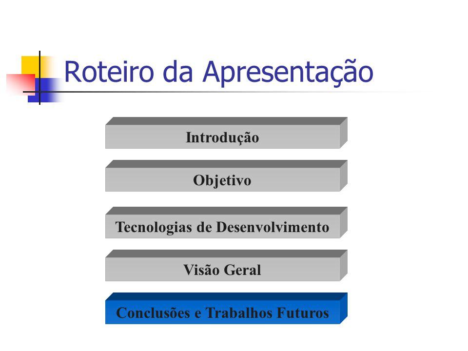 Roteiro da Apresentação Tecnologias de Desenvolvimento Visão Geral Objetivo Introdução Conclusões e Trabalhos Futuros