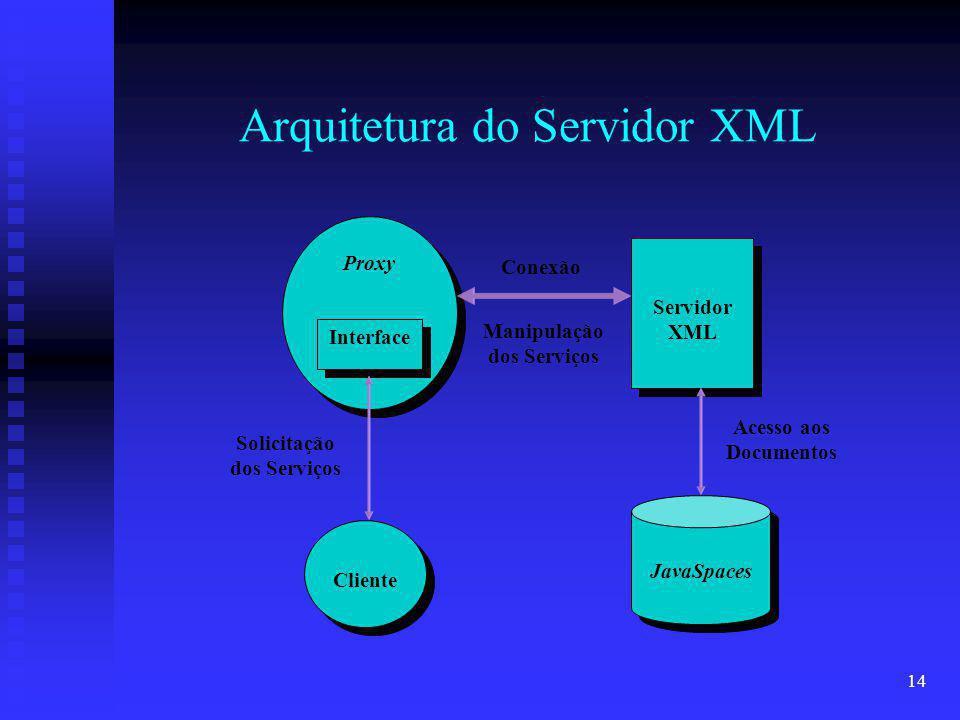 14 Arquitetura do Servidor XML Acesso aos Documentos Solicitação dos Serviços Conexão Manipulação dos Serviços JavaSpaces Servidor XML Servidor XML Proxy Interface Cliente
