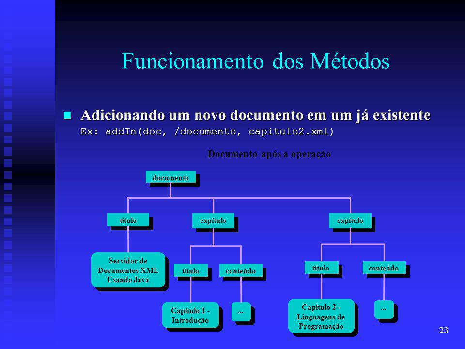 23 Funcionamento dos Métodos título conteúdo capítulo Capítulo 2 - Linguagens de Programação...