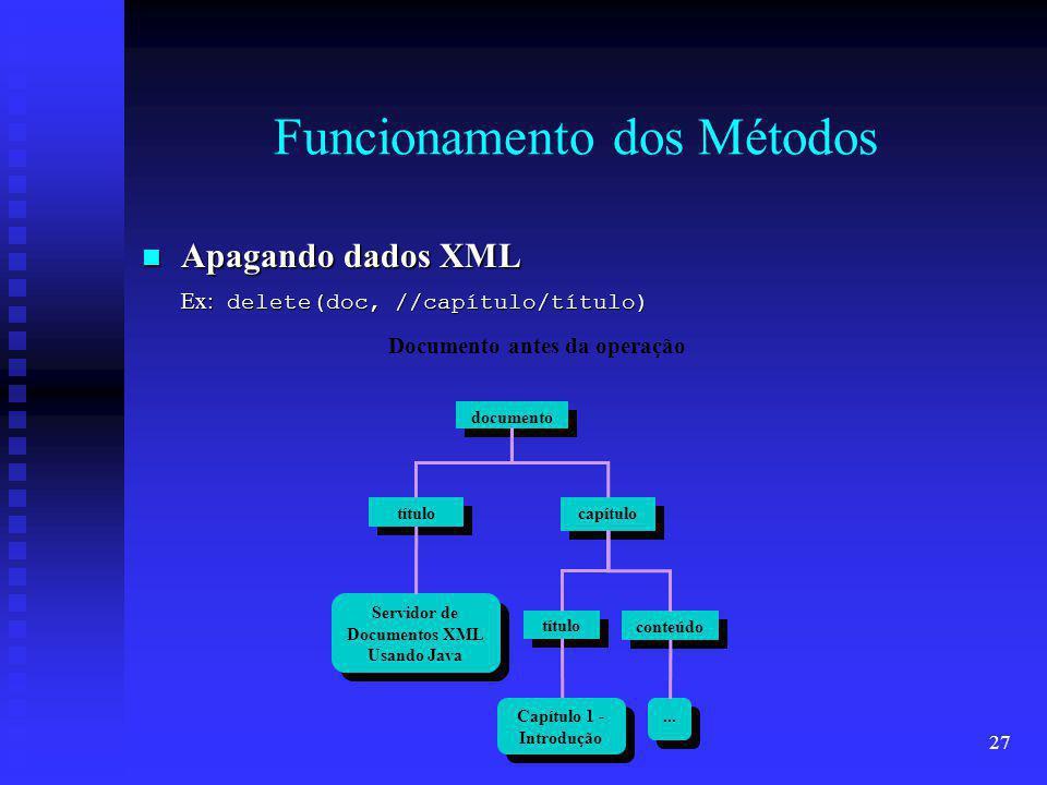 27 Funcionamento dos Métodos Apagando dados XML Apagando dados XML Ex: delete(doc, //capítulo/título) documento título conteúdo capítulo Servidor de Documentos XML Usando Java Servidor de Documentos XML Usando Java...