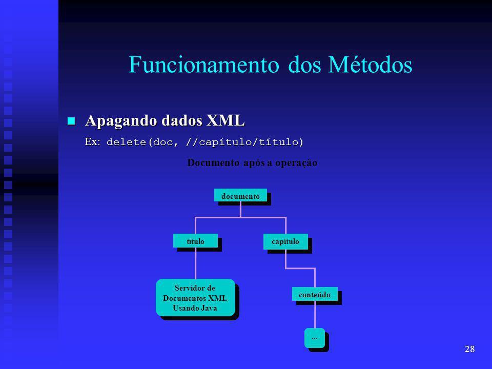 28 Funcionamento dos Métodos Apagando dados XML Apagando dados XML Ex: delete(doc, //capítulo/título) documento título conteúdo capítulo Servidor de Documentos XML Usando Java Servidor de Documentos XML Usando Java...