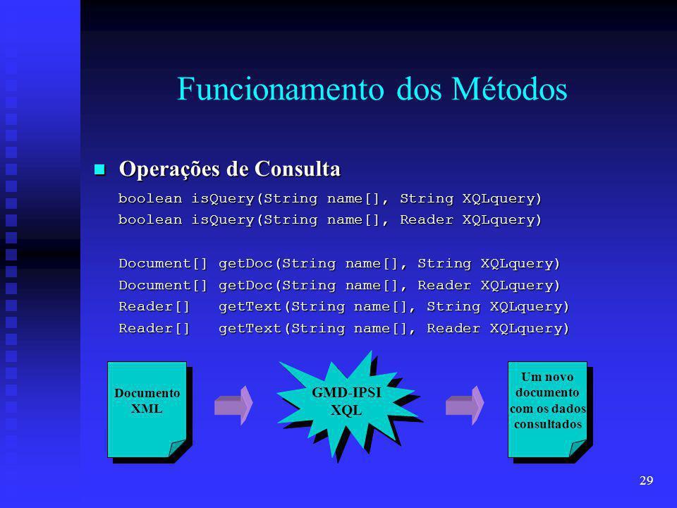 29 Funcionamento dos Métodos Operações de Consulta Operações de Consulta boolean isQuery(String name[], String XQLquery) boolean isQuery(String name[], Reader XQLquery) Document[] getDoc(String name[], String XQLquery) Document[] getDoc(String name[], Reader XQLquery) Reader[] getText(String name[], String XQLquery) Reader[] getText(String name[], Reader XQLquery) GMD-IPSI XQL GMD-IPSI XQL Documento XML Documento XML Um novo documento com os dados consultados Um novo documento com os dados consultados