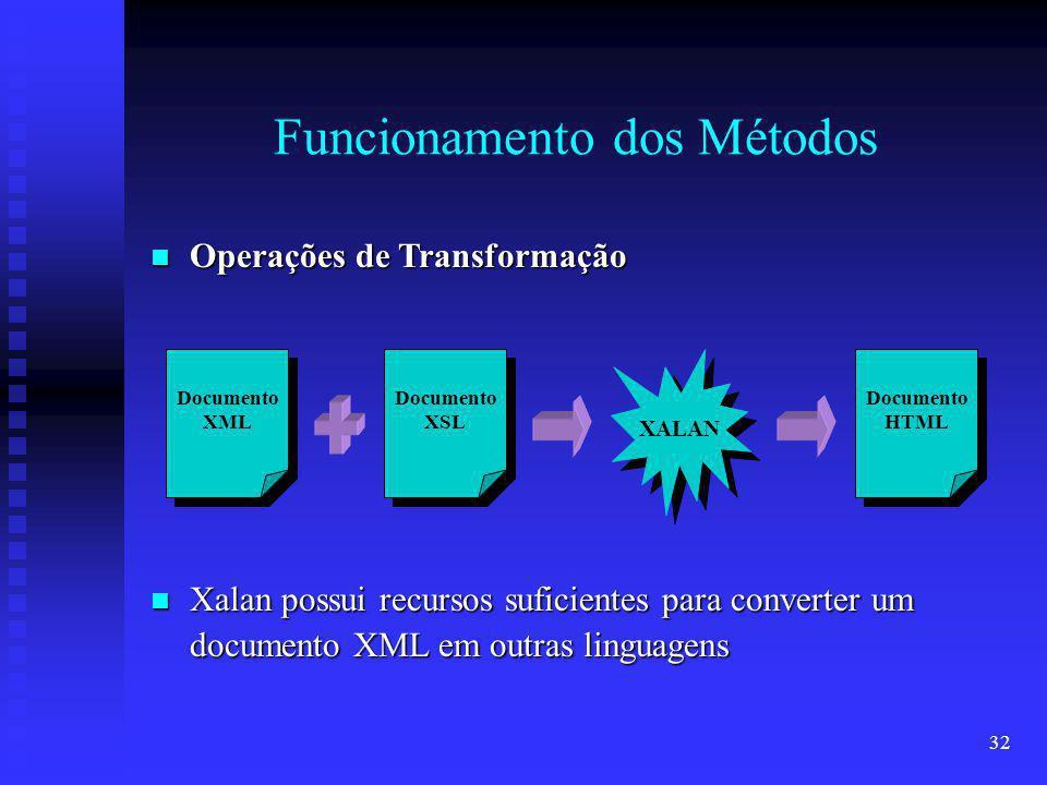 32 Funcionamento dos Métodos Documento XML Documento XML Documento HTML Documento HTML XALAN Documento XSL Documento XSL Operações de Transformação Operações de Transformação Xalan possui recursos suficientes para converter um Xalan possui recursos suficientes para converter um documento XML em outras linguagens