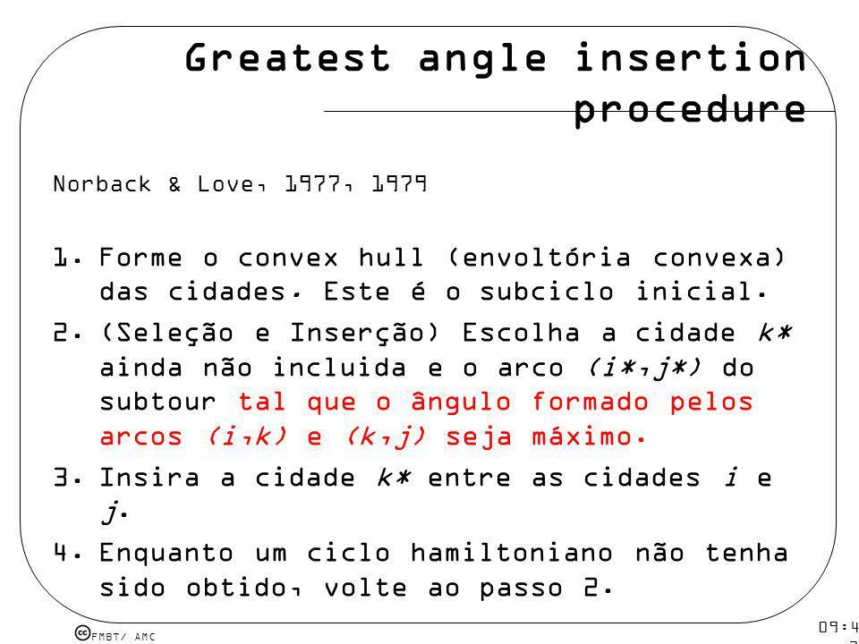 FMBT/ AMC 09:48 12 mar 2009. Greatest angle insertion procedure Norback & Love, 1977, 1979 1.Forme o convex hull (envoltória convexa) das cidades. Est