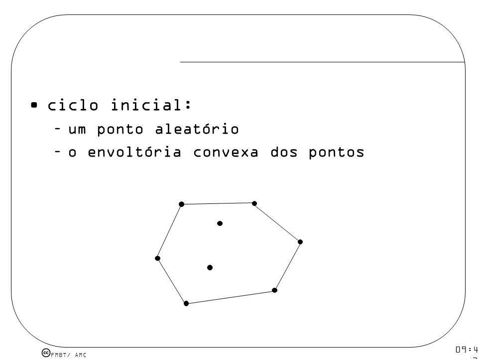 FMBT/ AMC 09:48 12 mar 2009. ciclo inicial: –um ponto aleatório –o envoltória convexa dos pontos