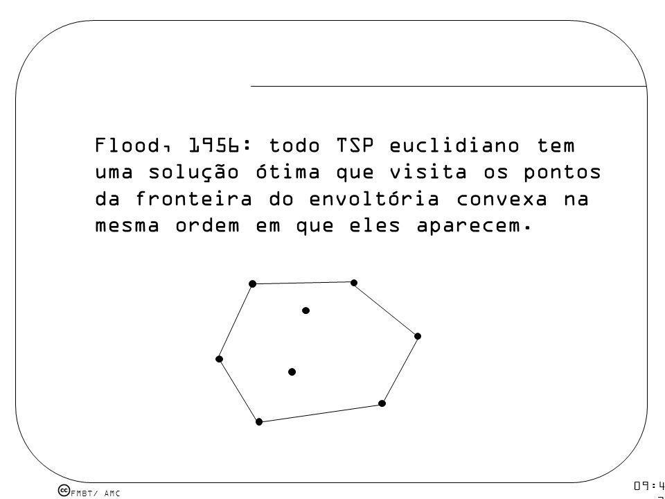 FMBT/ AMC 09:48 12 mar 2009. Flood, 1956: todo TSP euclidiano tem uma solução ótima que visita os pontos da fronteira do envoltória convexa na mesma o