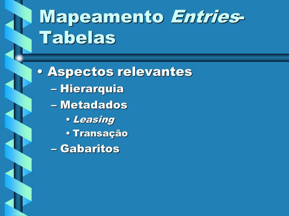 Mapeamento Entries- Tabelas Aspectos relevantesAspectos relevantes –Hierarquia –Metadados LeasingLeasing TransaçãoTransação –Gabaritos