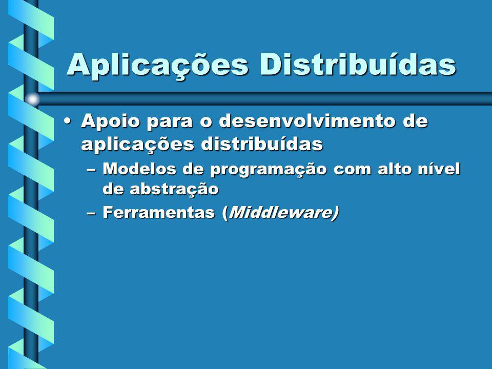 Aplicações Distribuídas Apoio para o desenvolvimento de aplicações distribuídasApoio para o desenvolvimento de aplicações distribuídas –Modelos de programação com alto nível de abstração –Ferramentas (Middleware)