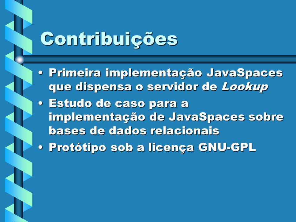 Contribuições Primeira implementação JavaSpaces que dispensa o servidor de LookupPrimeira implementação JavaSpaces que dispensa o servidor de Lookup Estudo de caso para a implementação de JavaSpaces sobre bases de dados relacionaisEstudo de caso para a implementação de JavaSpaces sobre bases de dados relacionais Protótipo sob a licença GNU-GPLProtótipo sob a licença GNU-GPL