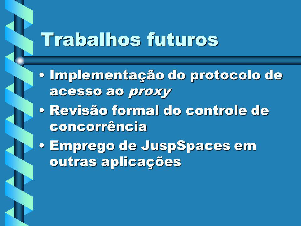 Trabalhos futuros Implementação do protocolo de acesso ao proxyImplementação do protocolo de acesso ao proxy Revisão formal do controle de concorrênciaRevisão formal do controle de concorrência Emprego de JuspSpaces em outras aplicaçõesEmprego de JuspSpaces em outras aplicações