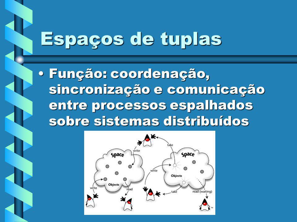 Operações de leitura Take(gabarito, ###, ###)Take(gabarito, ###, ###) GabaritoGabarito –Tupla usada na operação de leitura –Pode ter campos coringas (null) Regras para compatibilidade entre gabarito e tuplaRegras para compatibilidade entre gabarito e tupla –Classe da tupla = classe do gabarito –Campo não coringa do gabarito = campo da tupla –Campo coringa do gabarito = qualquer valor na tupla