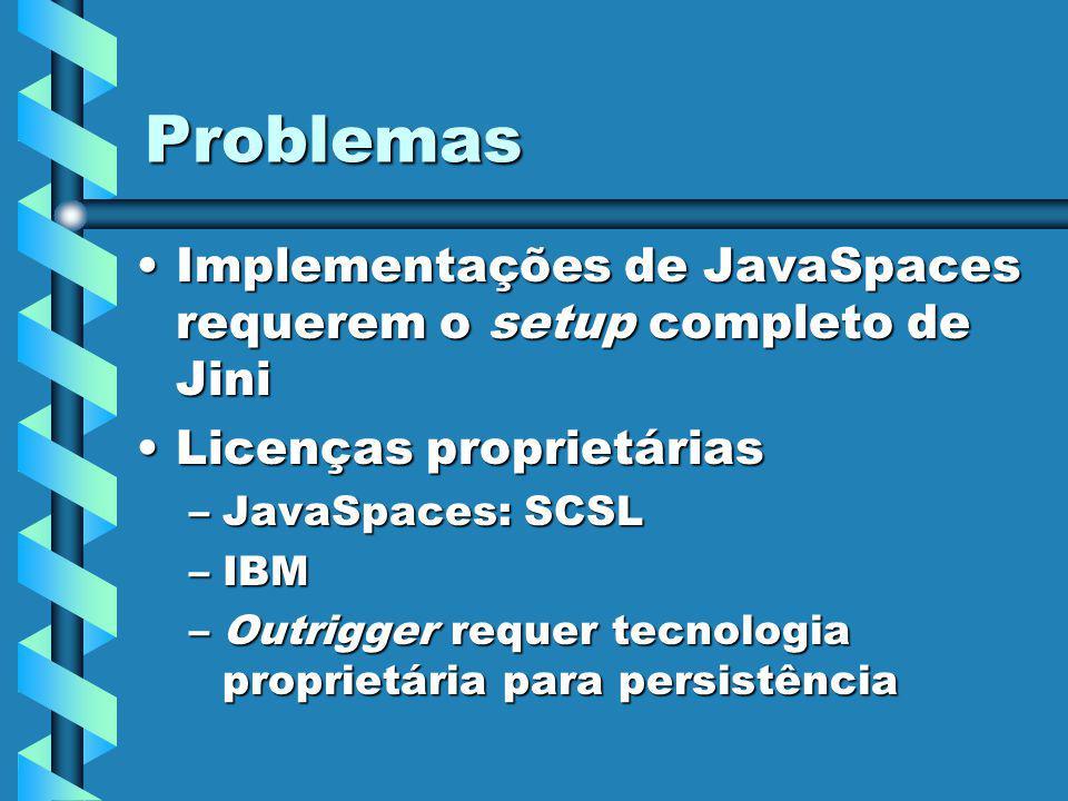 Tópicos ObjetivosObjetivos JavaSpaces enquanto espaço de tuplasJavaSpaces enquanto espaço de tuplas JavaSpaces enquanto serviço JiniJavaSpaces enquanto serviço Jini JuspSpacesJuspSpaces –Bancos de dados relacionais –Hashing –Sockets ResultadosResultados ConclusõesConclusões
