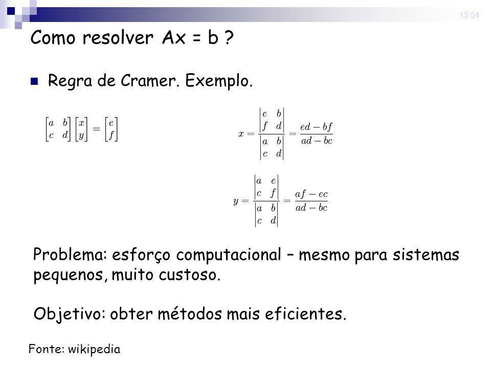 15:54 Como resolver Ax = b ? Regra de Cramer. Exemplo. Fonte: wikipedia Problema: esforço computacional – mesmo para sistemas pequenos, muito custoso.