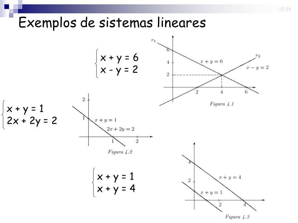 15:54 Exemplos de sistemas lineares x + y = 6 x - y = 2 x + y = 1 2x + 2y = 2 x + y = 1 x + y = 4