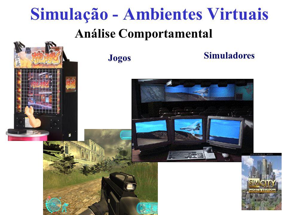 Simulação - Ambientes Virtuais Análise Comportamental Jogos Simuladores