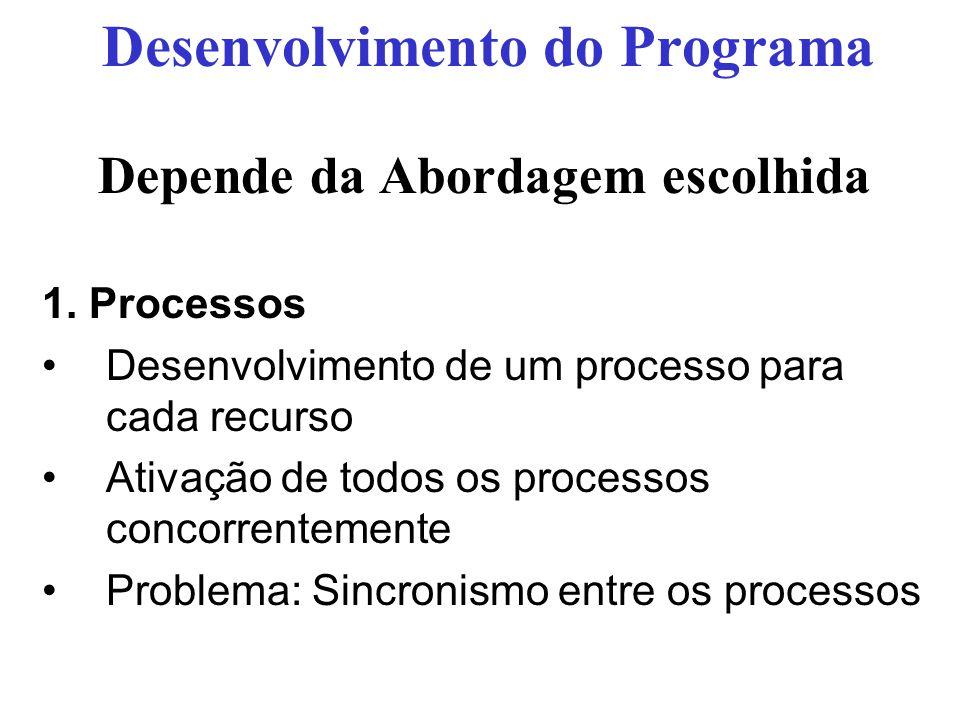 Depende da Abordagem escolhida 1. Processos Desenvolvimento de um processo para cada recurso Ativação de todos os processos concorrentemente Problema:
