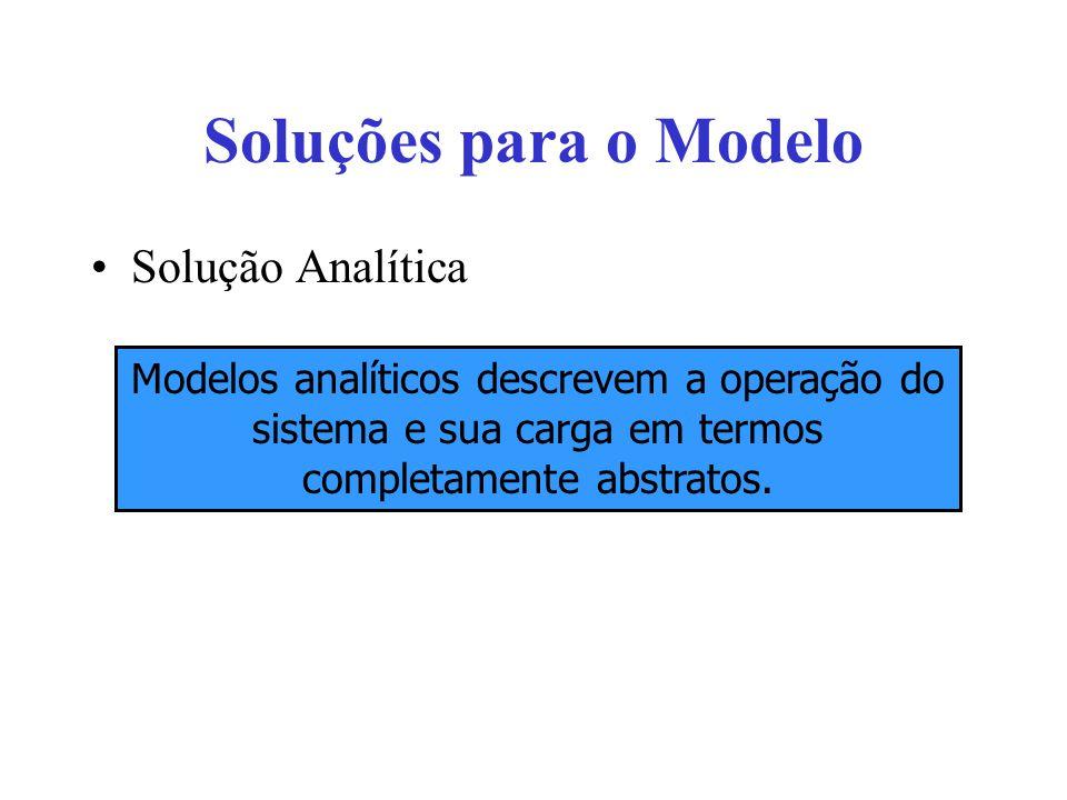 Soluções para o Modelo Solução Analítica Modelos analíticos descrevem a operação do sistema e sua carga em termos completamente abstratos.