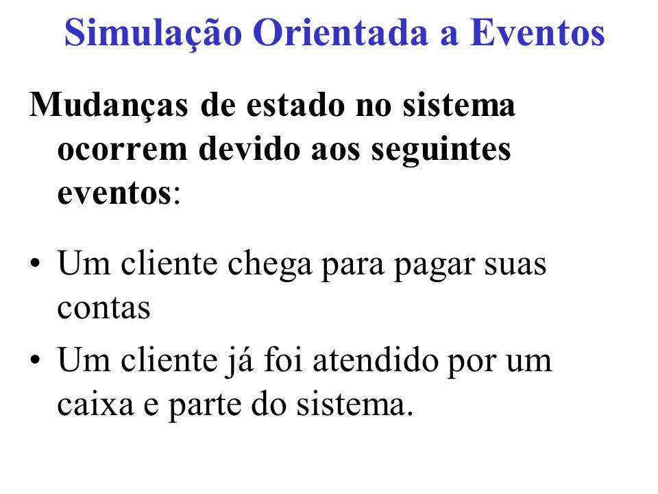 Mudanças de estado no sistema ocorrem devido aos seguintes eventos: Um cliente chega para pagar suas contas Um cliente já foi atendido por um caixa e