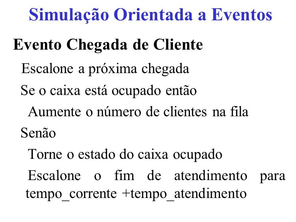 Evento Chegada de Cliente Escalone a próxima chegada Se o caixa está ocupado então Aumente o número de clientes na fila Senão Torne o estado do caixa