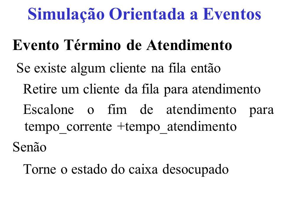 Evento Término de Atendimento Se existe algum cliente na fila então Retire um cliente da fila para atendimento Escalone o fim de atendimento para temp