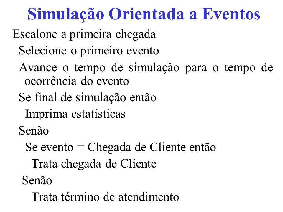 Escalone a primeira chegada Selecione o primeiro evento Avance o tempo de simulação para o tempo de ocorrência do evento Se final de simulação então I
